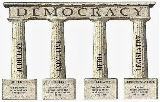 media as fourth pillar of state The four pillars of democracy are judiciary, executive, legislature and media this fourth pillar of democracy ensure that all people living in far off areas of country are aware of what's happening in rest of their country.